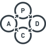 PDCAのアクションを初期段階で決定