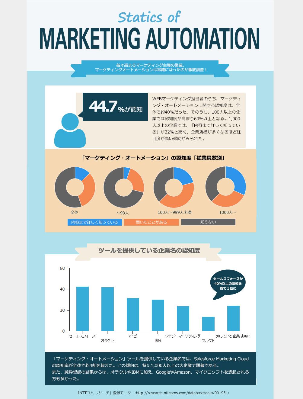 20160303_infografics