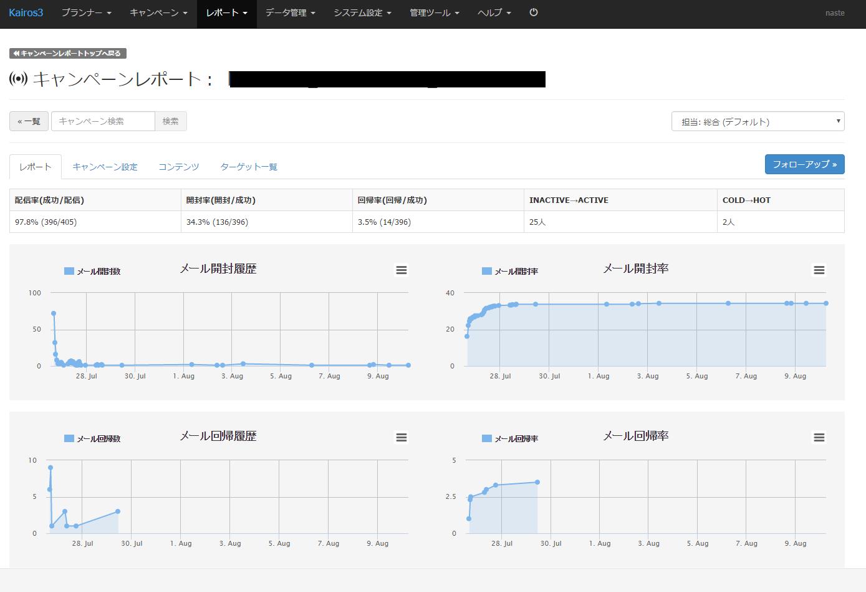 p_report